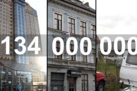 Hotell för 134 miljoner | Granskning