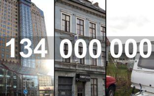 Malmö stad bokade hotell och vandrarhem för 134 miljoner under 2016.